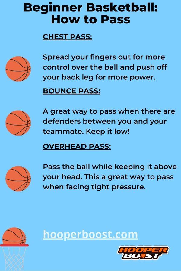 beginner basketball: ways to bass the basketball