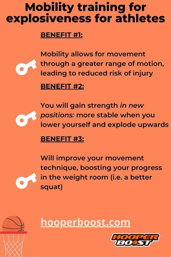 training mobility for explosiveness