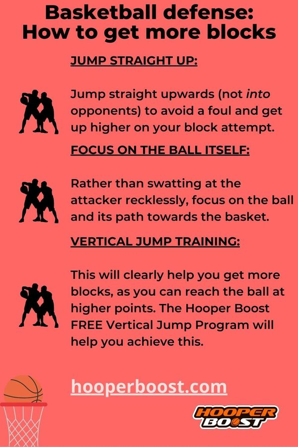 tips to block shots more in basketball