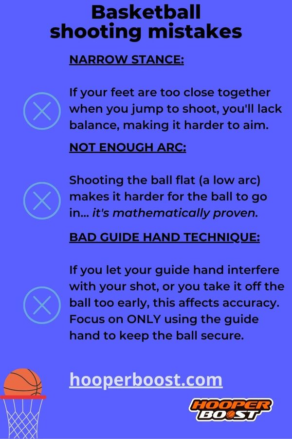basketball shooting mistakes you could be making