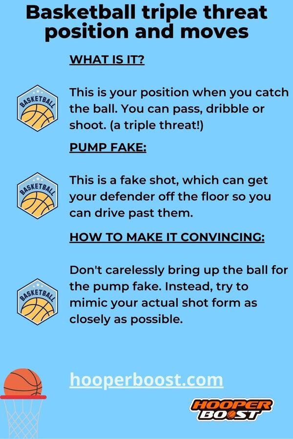 basketball triple threat position