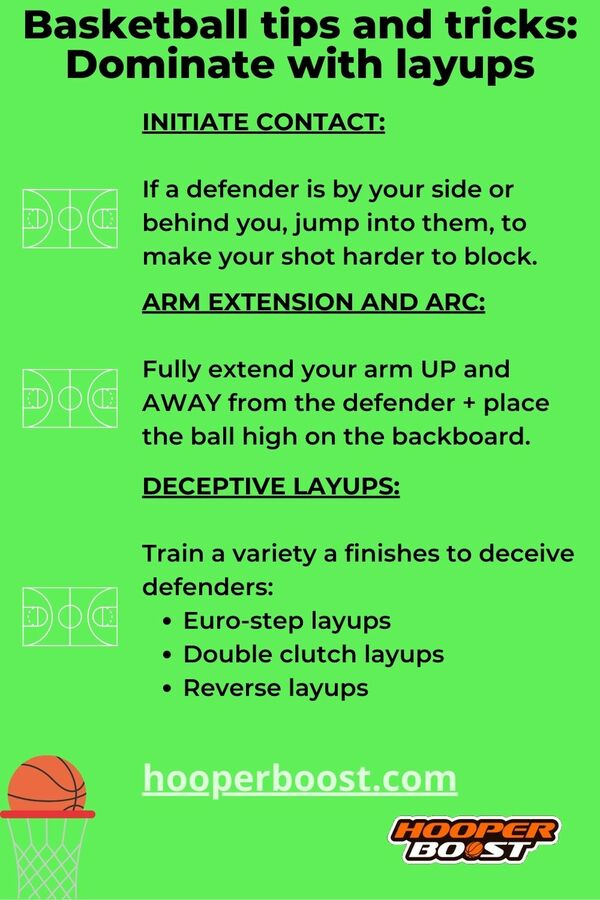 basketball tips to finish at the rim
