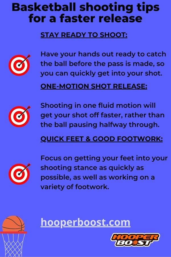 basketball shooting training for a faster shot release