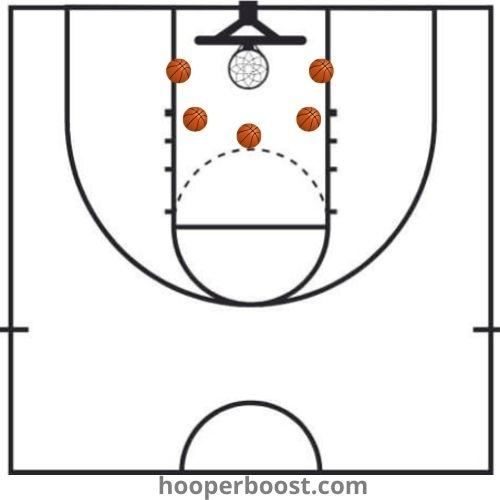 basketball drill: form shooting