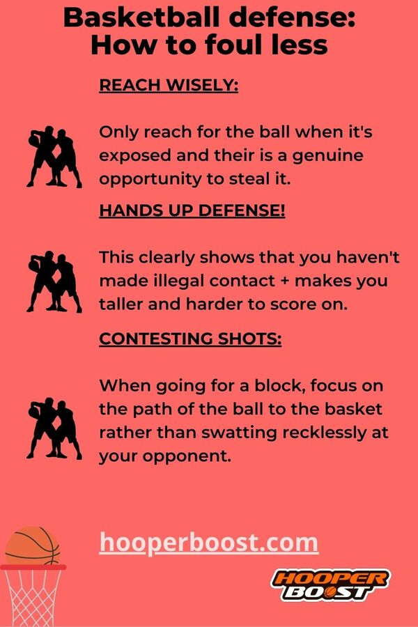how to avoid fouling on defense