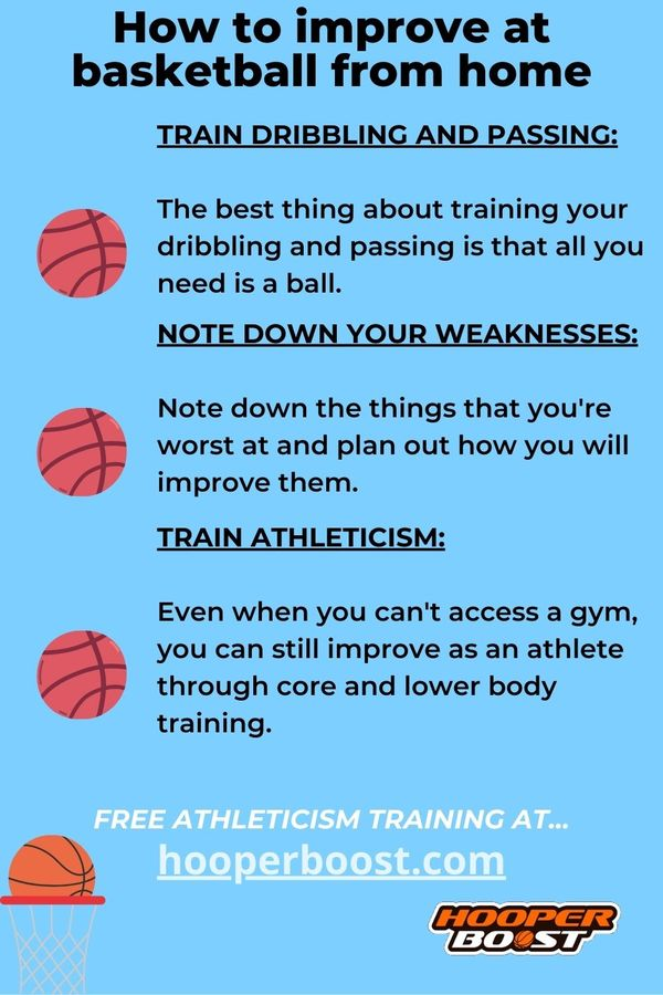 tips to get better at basketball from home