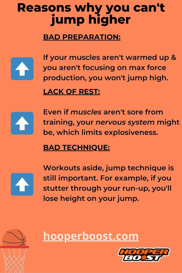 solutions to why you can't jump higher