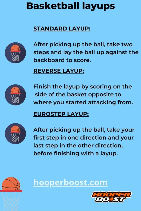 different ways to make a layup in basketball