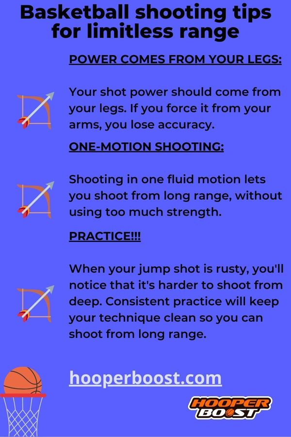 basketball tips to shoot from long range