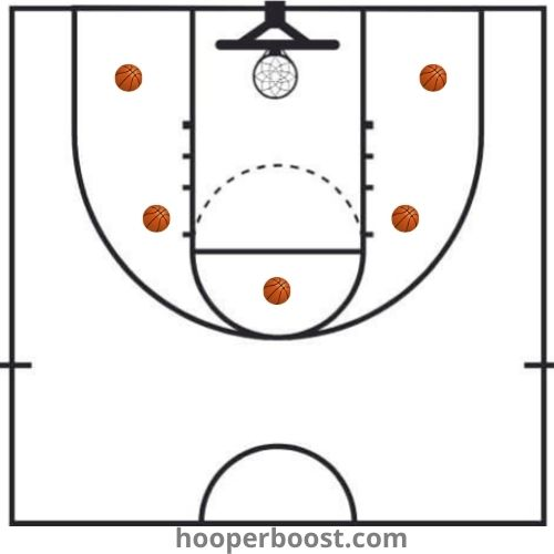 basketball drill: mid range shooting