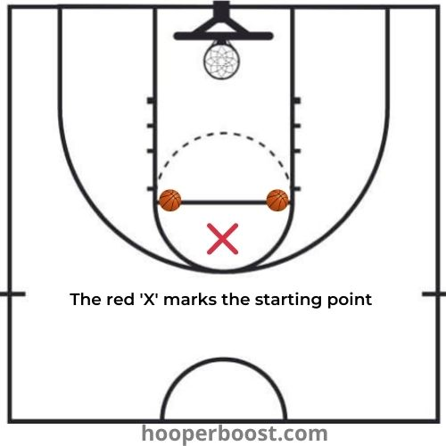 basketball drill: off the dribble shooting