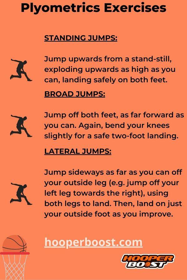 plyometrics training exercises to jump higher