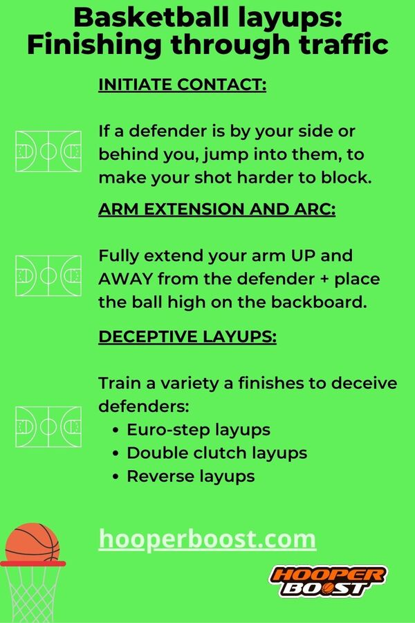 how to finish inside through traffic in basketball