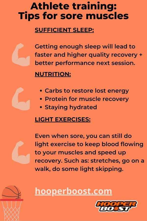 tips for athletes to recover faster after training
