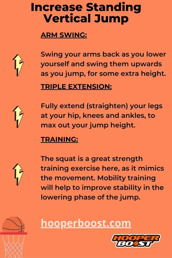 technique to increase standing vertical jump